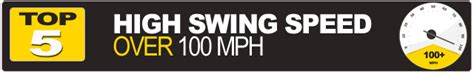 100 mph swing speed distance 2013 golf s most wanted longest driver