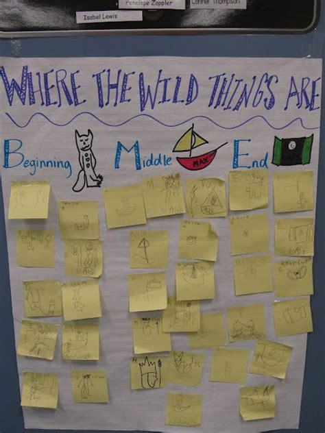 grado medio de jardin de infancia beginning middle end with student responses first