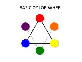color wheel chart for kids www imgkid com the image