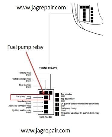 how test fuel pump relay on a 1995 mitsubishi galant jagrepair com jaguar repair information resource