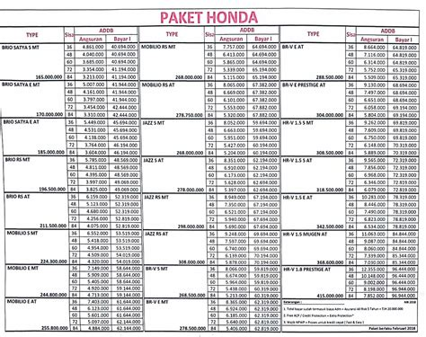 Harga Christian dealer honda salatiga hp 0819 1434 4477 christian