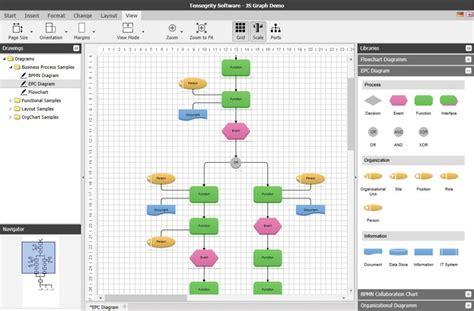 graph layout engine javascript epc