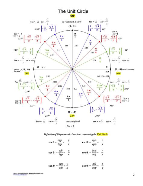 solved 1 using the unit circle below to find the exact v