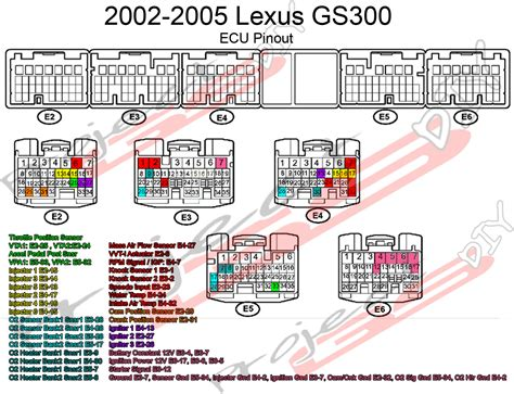 projectgs diy ecu pinout clublexus lexus forum discussion