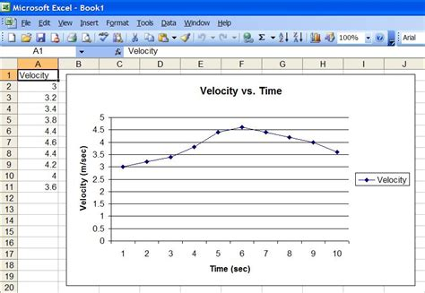 Science Fair Graphing In Excel Science Fair Data Table Template