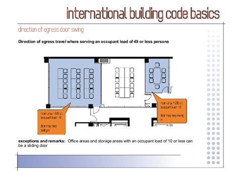 egress door swing direction international building code 2006 basics