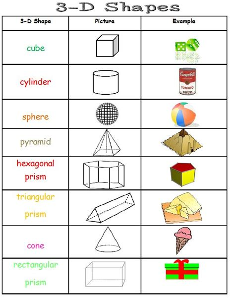 best 25 2d and 3d shapes ideas on 3d shapes activities 3d shapes and 3d shapes 25 best ideas about 3d shapes on 3d shapes activities 3d shapes kindergarten and