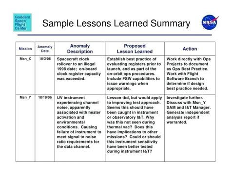 Lesson Learned Template Word Free Thaimailco 188201942827 Lessons Learned Project Management Software Development Lessons Learned Template