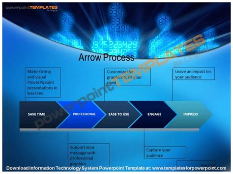 information technology powerpoint templates information technology system powerpoint template