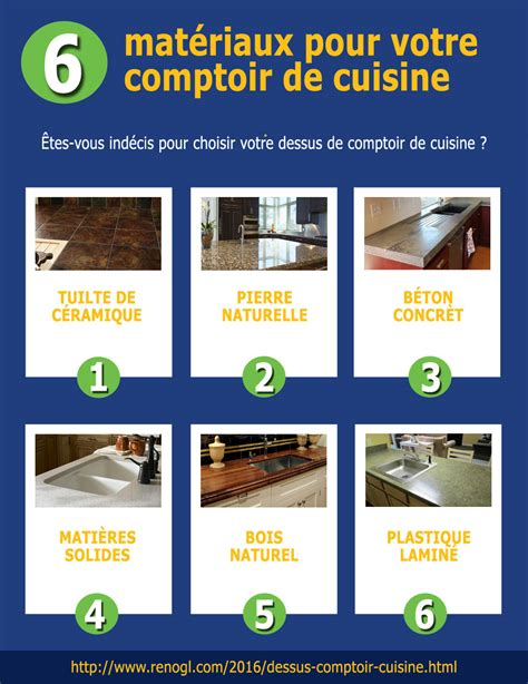 Comptoir Des Matériaux by 6 Mat 233 Riaux Pour Votre Dessus De Comptoir De Cuisine