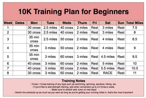 To 10k Running Plan by A Simple 10k Plan That S For Beginners