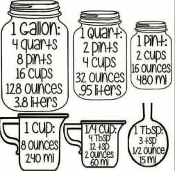 gallons to quarts to pints to cups to ounces to liters
