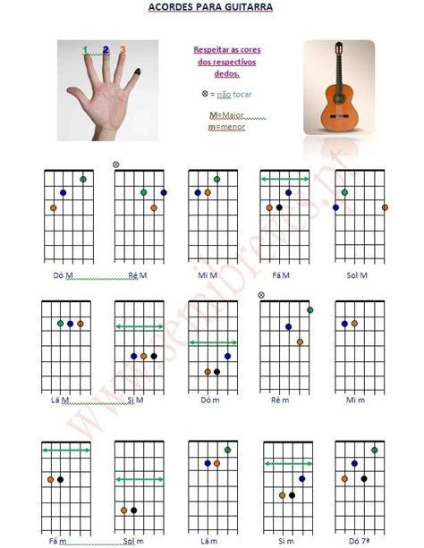 ver tocar y aprender 8421685848 las 25 mejores ideas sobre acordes de guitarra en acordes de guitarra para