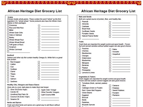 printable shopping list south africa african heritage diet grocery list oldways