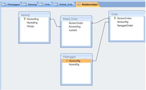 tugas rumah membuat database dan tabel sistem dari bossters 2 tugas 1 pembuatan tabel dan relasi antar tabel