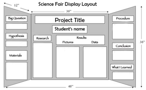 Science Fair Ideas Online Signup Blog By Signup Com Science Project Template