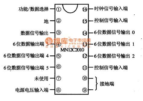 brake resistor ohl integrated circuit memory 28 images m58653p memory integrated circuit other circuit