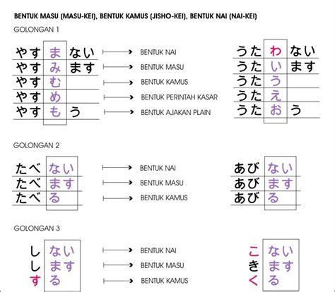 bentuk bentuk kata kerja perubahan bentuk kata kerja 1 i japan