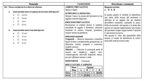 prove d ingresso prima media italiano con soluzioni verifiche matematica scuola primaria guida alla lettura