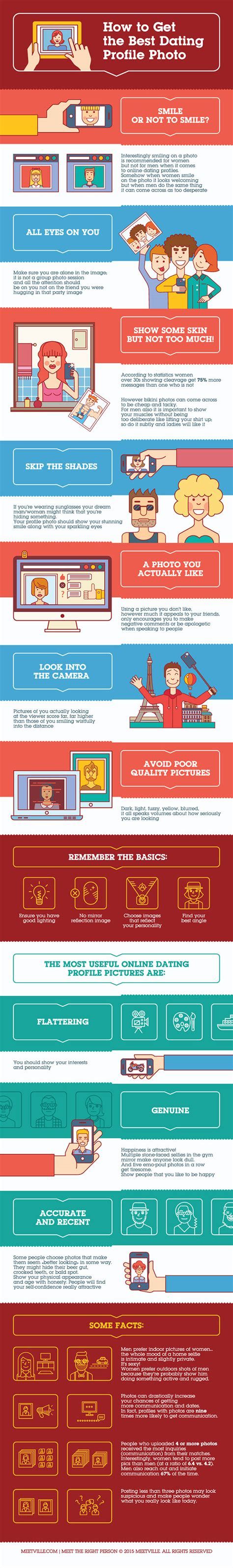 dateing profile 2017 how to get the best dating profile photo infographic