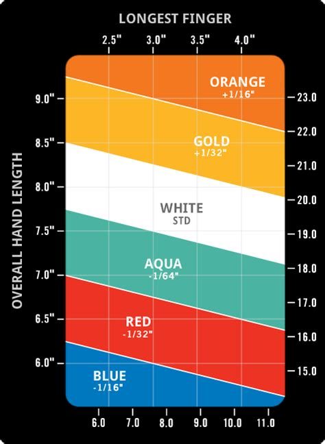 ping color chart optimus 5 search image ping club length chart
