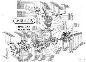 knucklehead harley engine diagram get free image about wiring diagram