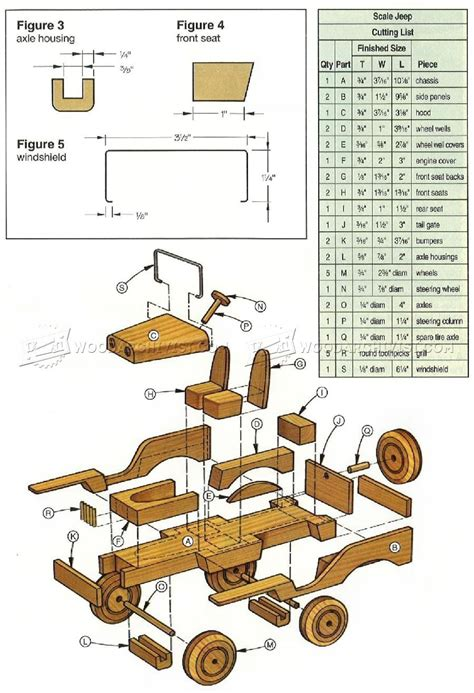 wooden toy jeep plans wooden toy plans projects