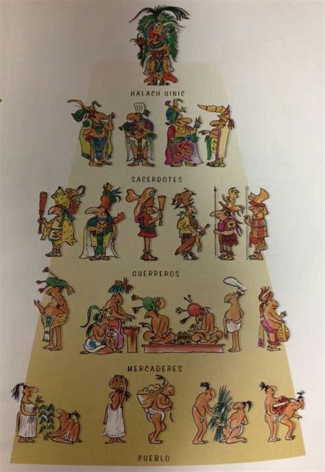 imagenes sociedad maya todas las sociedades eran iguales sociedad maya se basaba