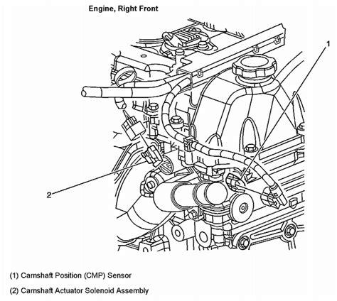 engine diagram of 06 chevy trailblazer get free image about wiring camshaft position sensor location envoy camshaft get