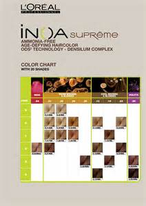 inoa color l or 233 al professionnel inoa supreme with ods2 color chart