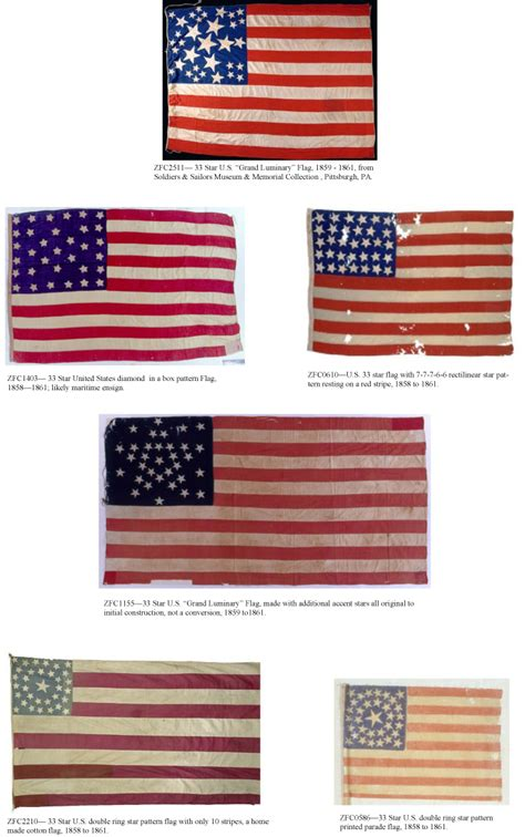 the gallery for gt union flags of the civil war