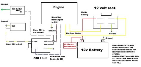 5 pin cdi ignition wiring diagram 150cc wiring diagram