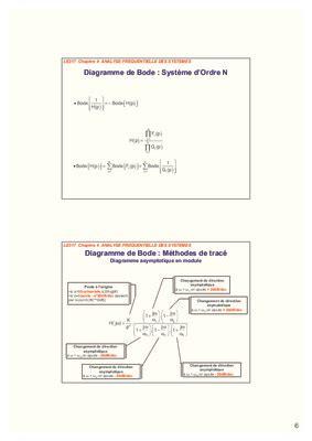 tracé diagramme de bode en ligne td diagramme de bode pdf notice manuel d utilisation