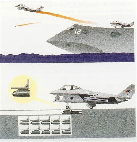 trimaran aircraft carrier stealth trimaran aircraft carrier stac