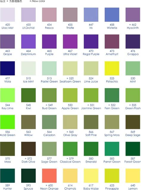 types of green color types of green color names www pixshark com images galleries with a bite
