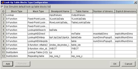 Lookup Table Opinions On Lookup Table