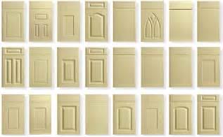 Cheap replacement kitchen unit doors