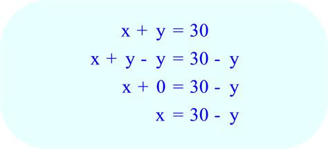 Solving For Y how to solve for y in an equation with x tessshebaylo