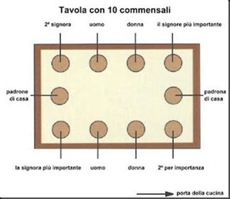 galateo della tavola assegnazione dei posti a tavola paperblog