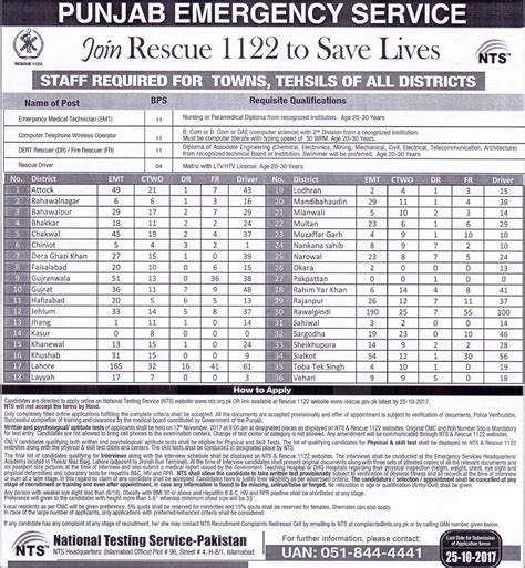 nts test pattern for jobs rescue 1122 jobs 2017 nts test application form download