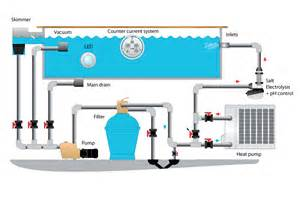schwimmbad filteranlage swimming pool filtration system monoblocpools