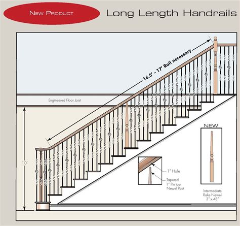 parts of a banister image gallery handrail parts