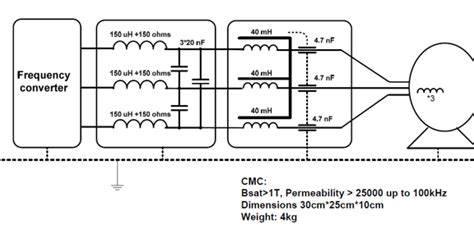 common mode choke capacitor multi dimensional optimization of power electronics mope multi dimensional optimization of