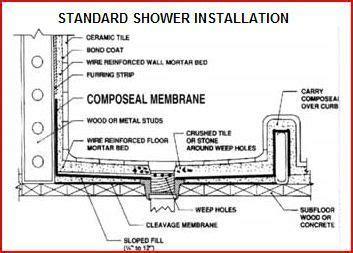 shower pan leak test   30774d1273327366 shower stall drain