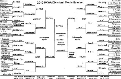 president obamas bracket for the 2013 ncaa mens ncaa