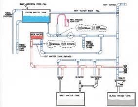 1997 Fleetwood Mobile Home Floor Plan Rv Plumbing Diagram Irv2 Forums