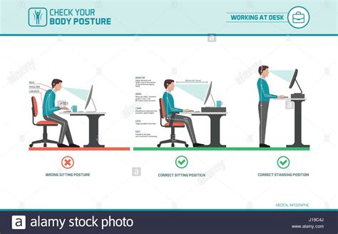 Office Desk Posture Correct Sitting At Desk Posture Ergonomics Advices For Office Desk Ergonomics
