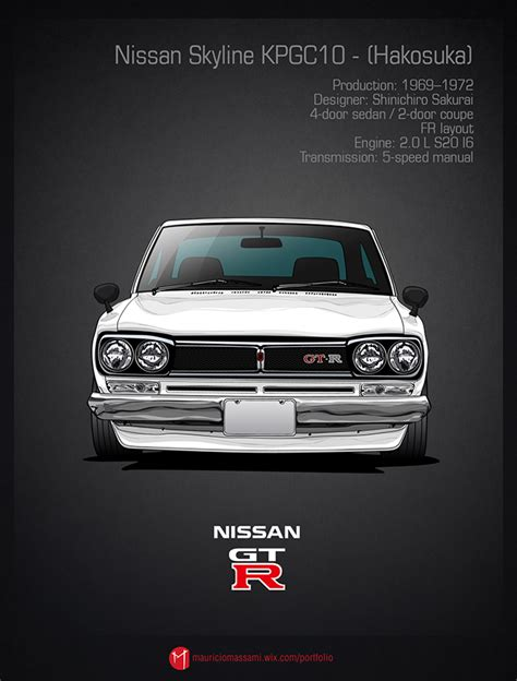 Rocket Wall Sticker nissan skyline and gtr history poster