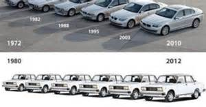 evolution of the bmw 5 series versus lada advertisements