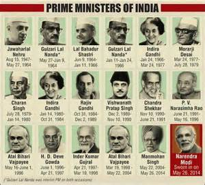 prime ministers of india parentcircle